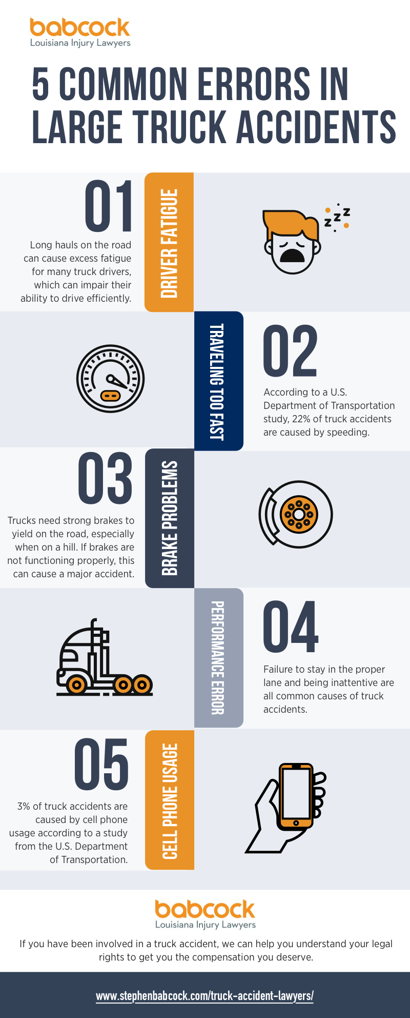Infographic - Truck Accident Lawyer - Babcock Injury Lawyers